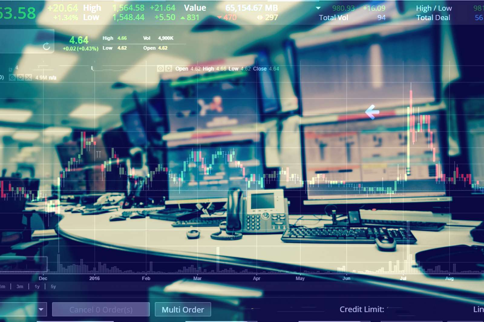handelen aandelen